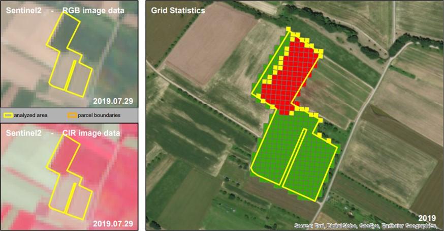 ORGAN-IM_figure1: Result of crop rotation analysis